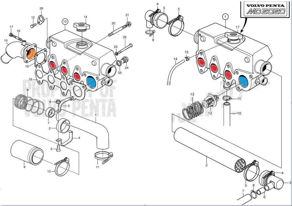 circuit de refroidissement moteur  circuit de refroidissement youtube  bulles dans le circuit de